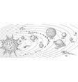 solar system doodle sketch vector image