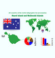 heard island and mcdonald islands all countries vector image vector image