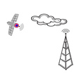 radio communication vector image vector image
