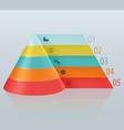 financial pyramid with numbered tabbed vector image