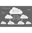 info cloud vector image