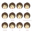 Set of Character Lip-Sync vector image vector image
