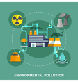 Environmental pollution object vector image