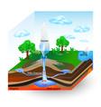 geyser vector image