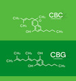 cbc and cbg formula cannabichromene and vector image