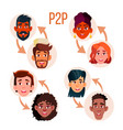 peer to peer social networking poster vector image