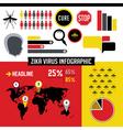 Zika Virus Infographic vector image vector image