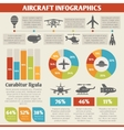 aircraft icons infographic vector image vector image