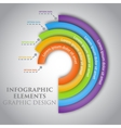 Circle infographic Graphic design vector image vector image