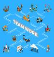 teamwork isometric flowchart vector image vector image