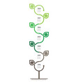 green business concept with 7 parts steps or vector image vector image
