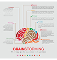 Brainstorming sprit color infographic vector image