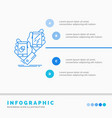 awareness brand package placement product vector image vector image