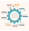 Circle Infographics with Gear vector image