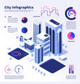 city smart infographic urban digital innovation vector image vector image