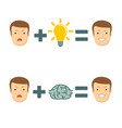 ideas and solutions makes you smile vector image vector image