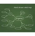 Hand drawn of mind map on vector image vector image