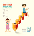Infographic pencil with child idea education step vector image vector image