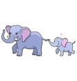 elephant mom vector image