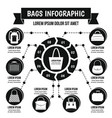 bags infographic concept simple style vector image vector image