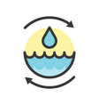 water droplet and arrow save or recycle water vector image