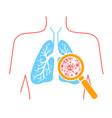 icon of lung pneumonia vector image vector image