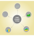 Mind map line chart types - Set of Infographic vector image