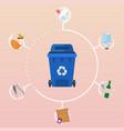 recycle garbage bins waste types segregation vector image vector image