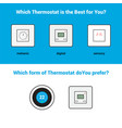 which thermostat is the best for you infographic vector image