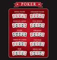 poker hand rankings combination vector image vector image