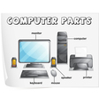 Computer parts diagram vector image