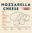 nutrition facts mozzarella cheese hand draw vector image