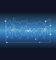 digital music waves vector image vector image