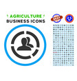 demography diagram rounded icon with set vector image vector image