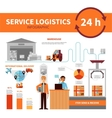 International Logistic Company Service Infographic vector image vector image