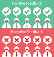 feedback vector image