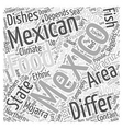 What is there to know about Mexican food Word vector image vector image