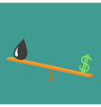 Dollar sign and oil drop on scale board Balance vector image vector image