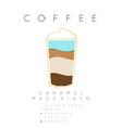 poster coffee caramel macchiato white vector image vector image