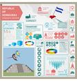 Honduras infographics statistical data sights vector image