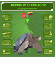 Ecuador infographics statistical data sights vector image vector image