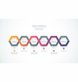infographics timeline design template vector image vector image