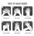 Hand washing instruction clean hands hygiene vector image vector image