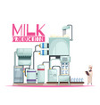 milk manufacturing background composition vector image vector image