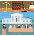 Fair trial Supreme court Law and people