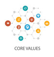 core values presentation template cover layout vector image vector image