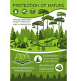 green nature protection poster for eco design vector image vector image