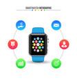 smart watch infographic vector image vector image