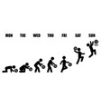 weekly working life evolution basketball vector image vector image