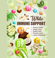 white diet immune support vitamins food nutrition vector image vector image